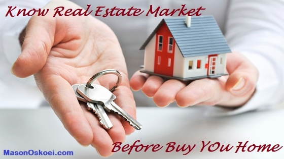 Before Buying Home Know Real Estate Market